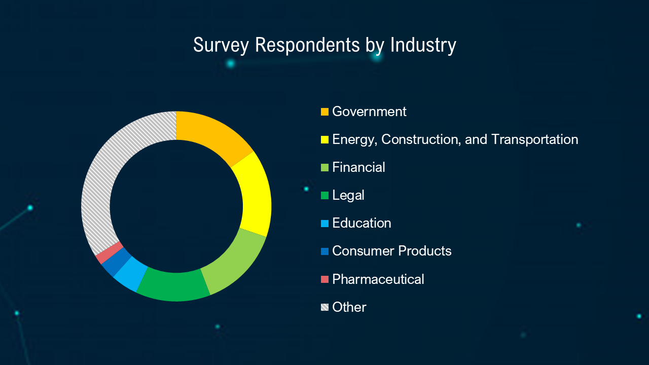 information management survey by industry