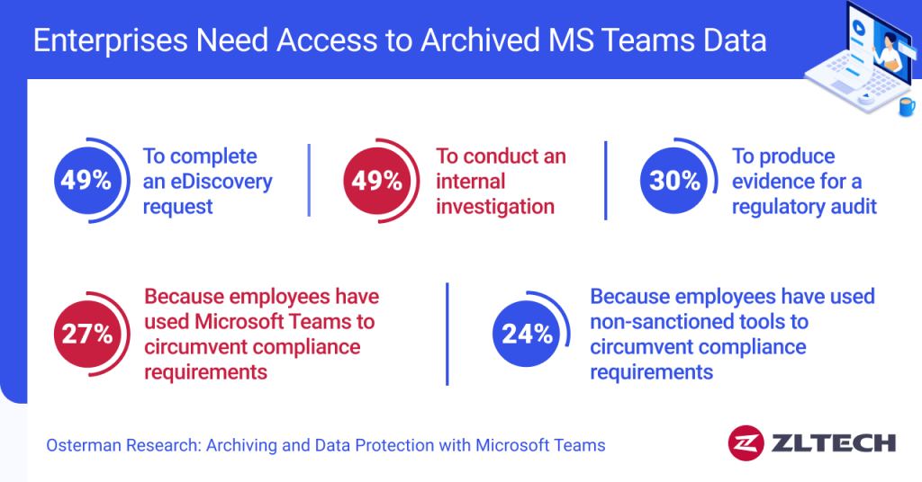 enterprises-need-archived-teams-data